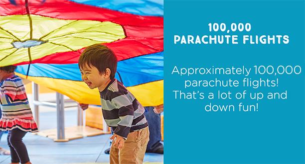 blog_parachute